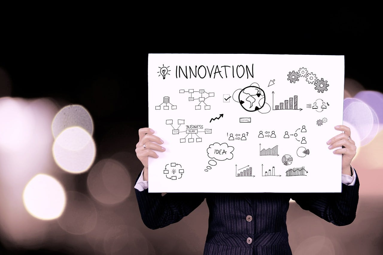 Do you know the importance of developing a business plan?